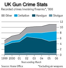 Buy-To-Let Firearms Gun For Hire |