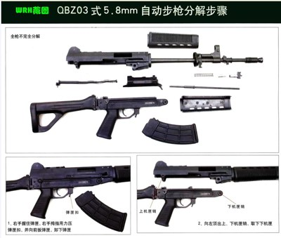 picture 14 13 tm QBZ 03: Chinas latest assault rifle photo