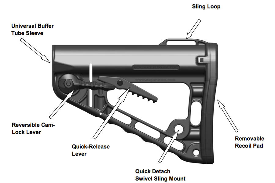 Rogers Colt Super Stoc AR 15 Stock Review The Firearm Blog