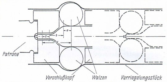 Roller locked system diagram