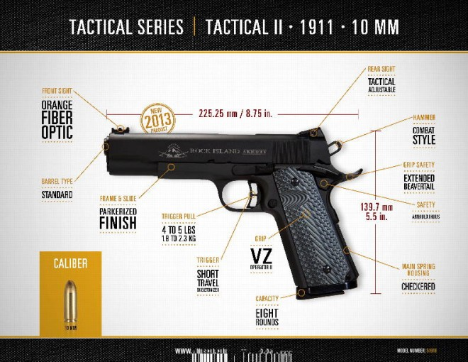 Rock Island Armory Releases Two New 10MM 1911's -The Firearm