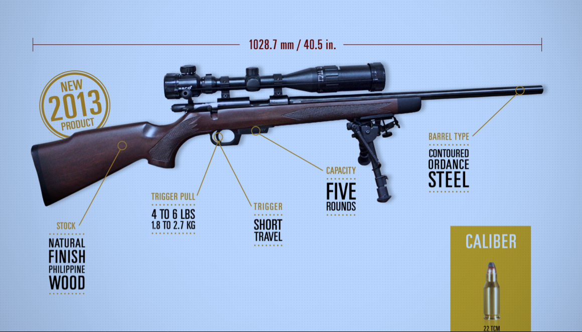 RIA/Armscor Bolt Action rifle in  22TCM