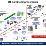 m_4_carbine_evolution_1-tfb-tm