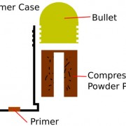 polymer_cartridge_case-tfb