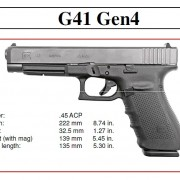 glock Archives - Page 21 of 26 -The Firearm Blog