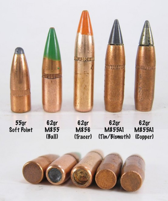 Weekly DTIC: The M855A1 Story -The Firearm Blog