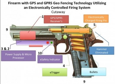 A GPS enabled, electronically fired idea. Electronic firing has been shown to work in the MetalStorm products but would require a battery.