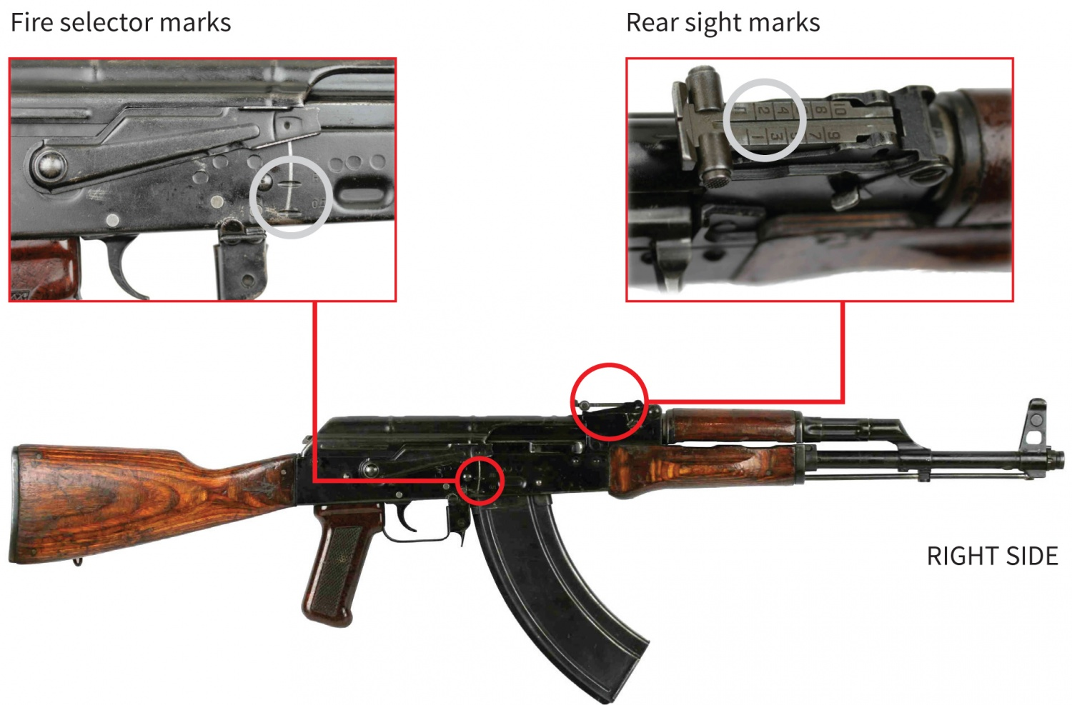 Kalashnikov-Identifying-Markings