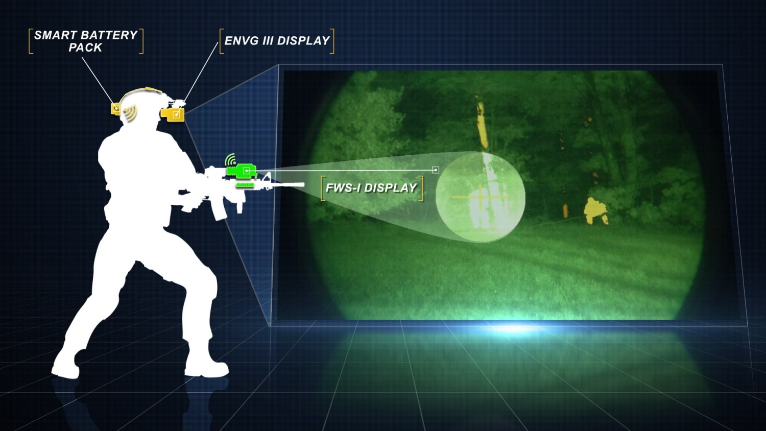 Us Army Orders Advanced Night Vision Optics From Drs