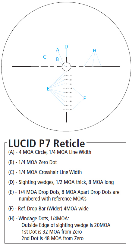 P7 reticle view one