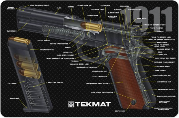 3 D Cutaway Mats By Tekmat The Firearm Blogthe Firearm Blog