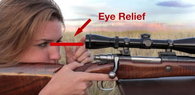 eye relief