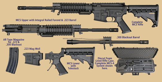 RMCS-2-Rifle-Kit-Web-med