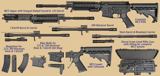 RMCS-4-Rifle-Kit-Web-med