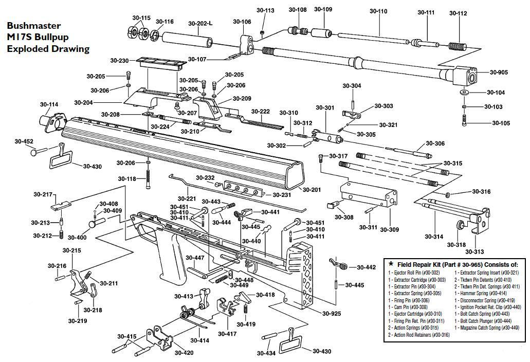 Parts diagram courtesy of K&M Arms.