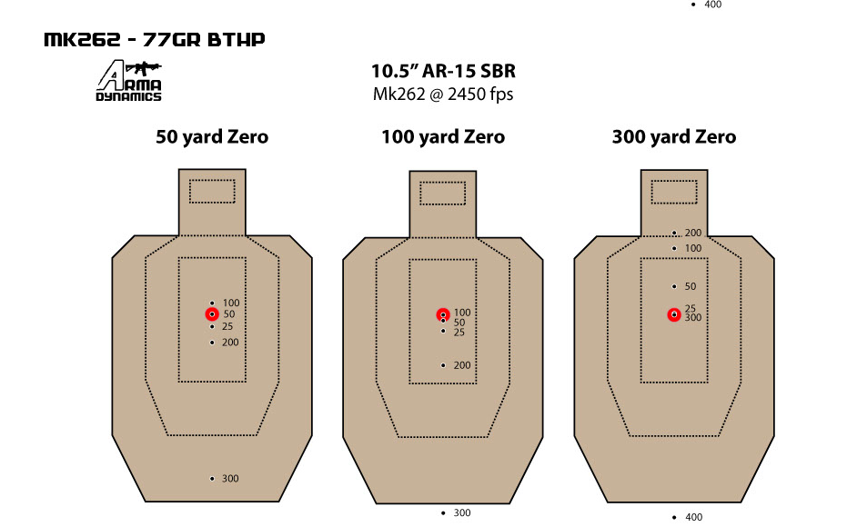 AWESOME Zero Info & Free Targets from Arma Dynamics -The