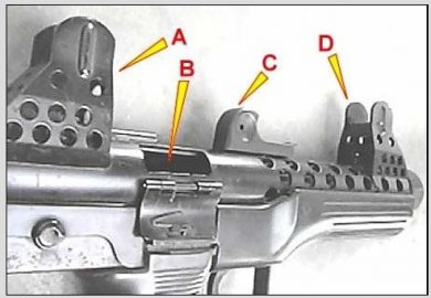 Some details of the Bérgom BSM/9 M2: (A) rear sight structure, (B) ejection port with spring-loaded cover open, (C) cocking handle, (D) front sight structure. The polymer handguard extended to the top of trigger guard.