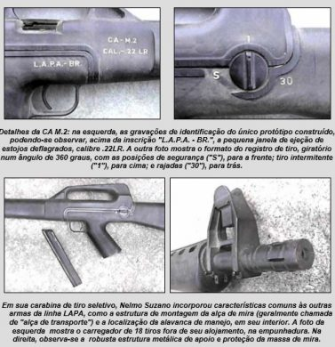 "Part of author's ""Enciclopédia de Submetralhadoras"" e-book with pics of the CA automatic carbine. Note the use of a flash hider, not really necessary in a .22LR gun, but very neat-looking. Sharpen your Portuguese language, folks!"