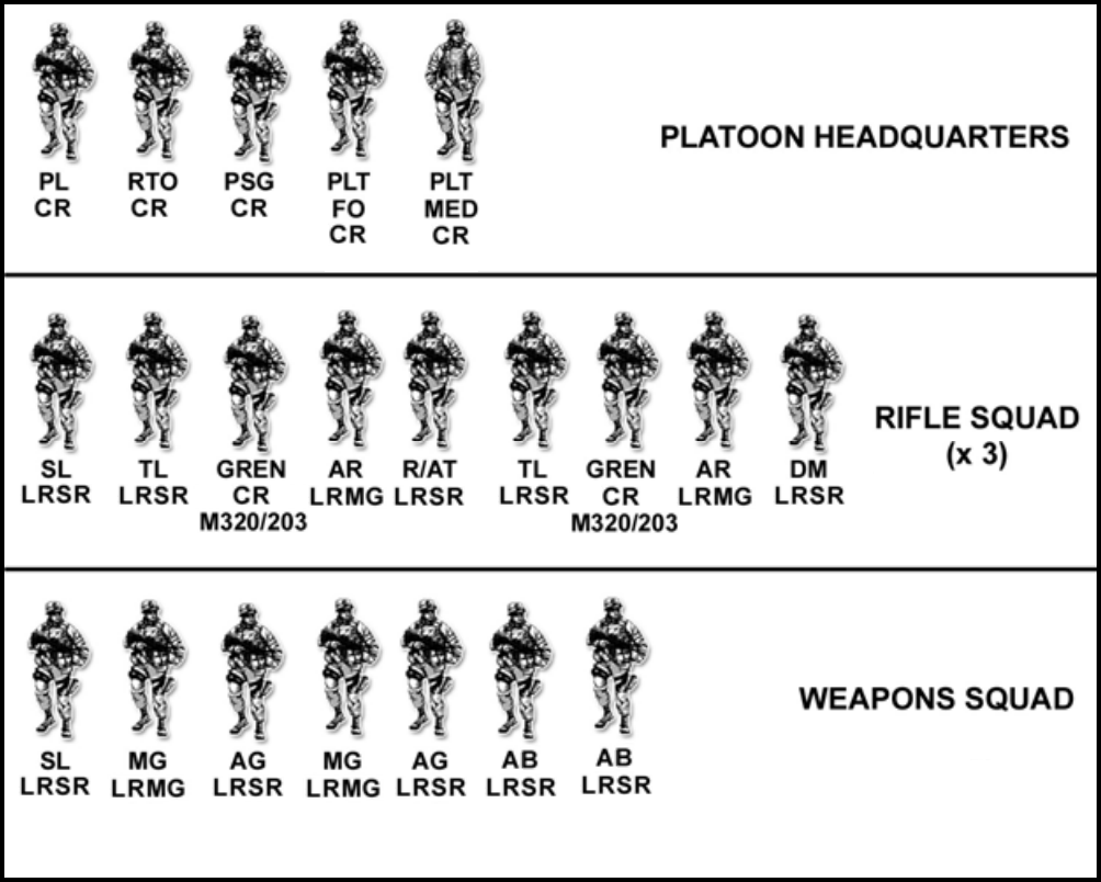 What Would A Long Range Sharpshooter Infantry Paradigm