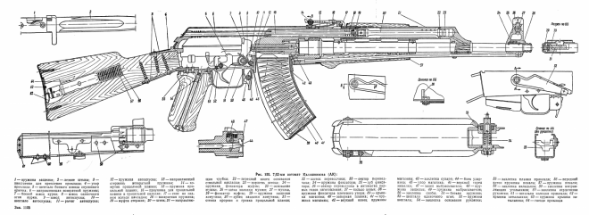 ak 47 receiver diagram enthusiast wiring diagrams u2022 rh rasalibre co ak 47 parts diagram pdf romanian ak-47 parts diagram