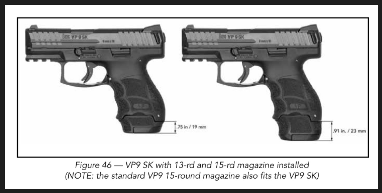 Tfb Review H Amp K Vp9sk Subcompact Polymer Pistol The