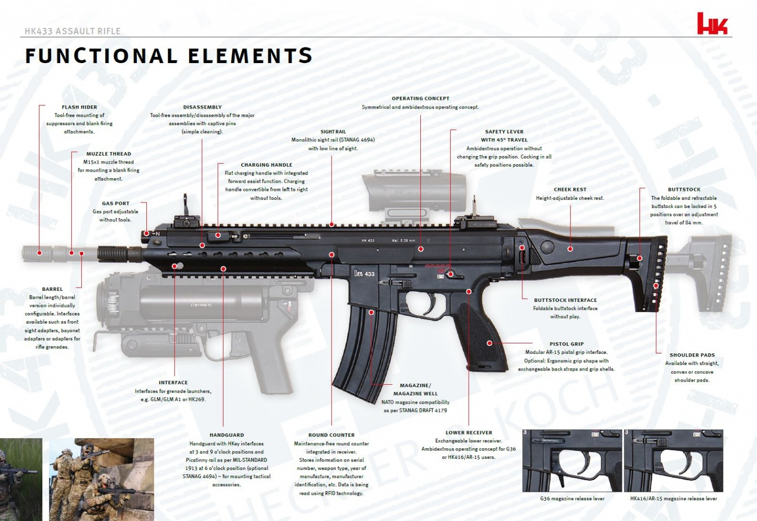HK433 – The first practical test