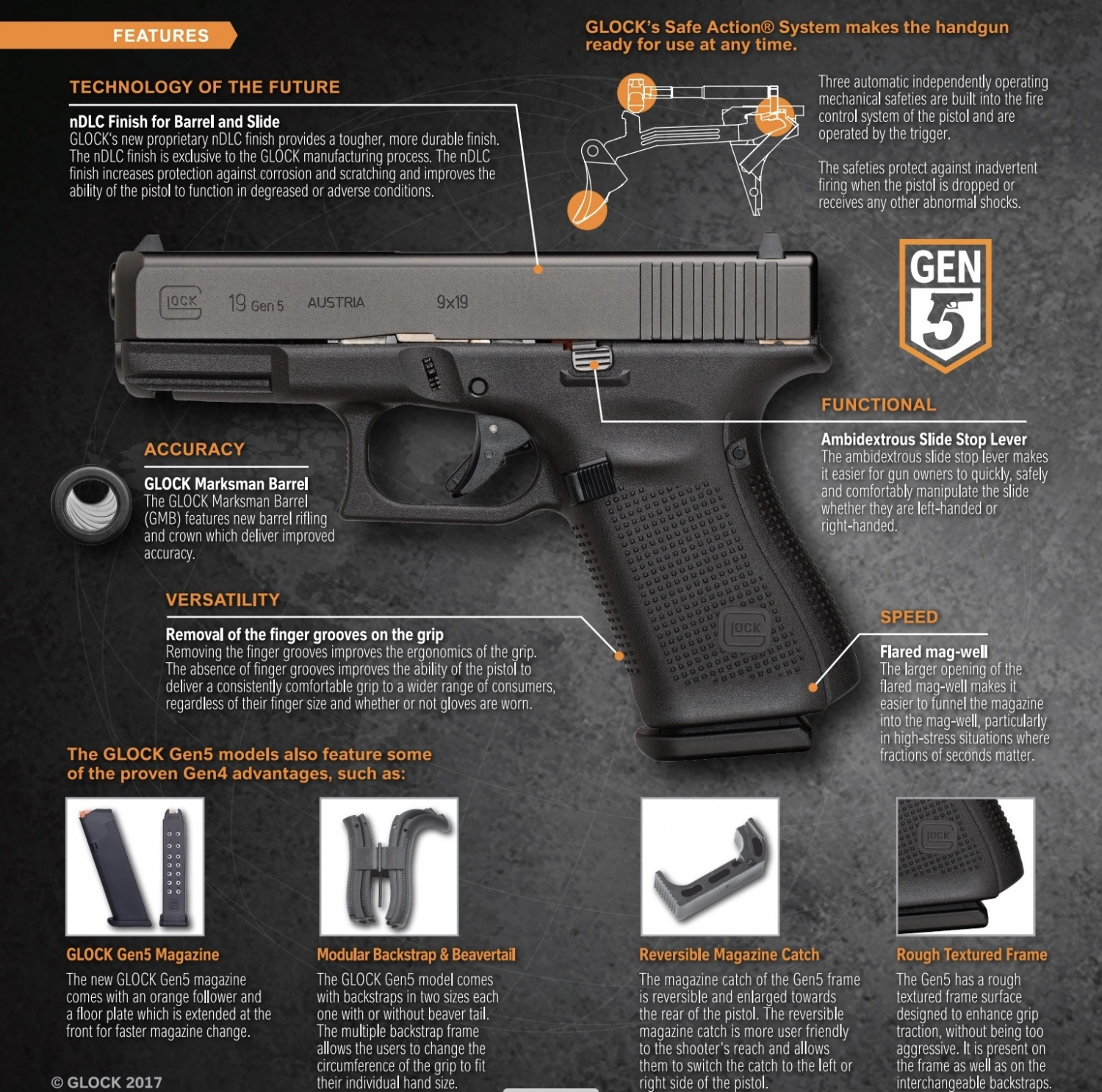 Glock Gen5 Official Company Announcement The Firearm Blog