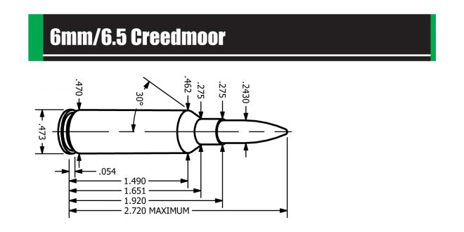 sierra bullets publishes 6mm creedmoor reloading data the firearm blog