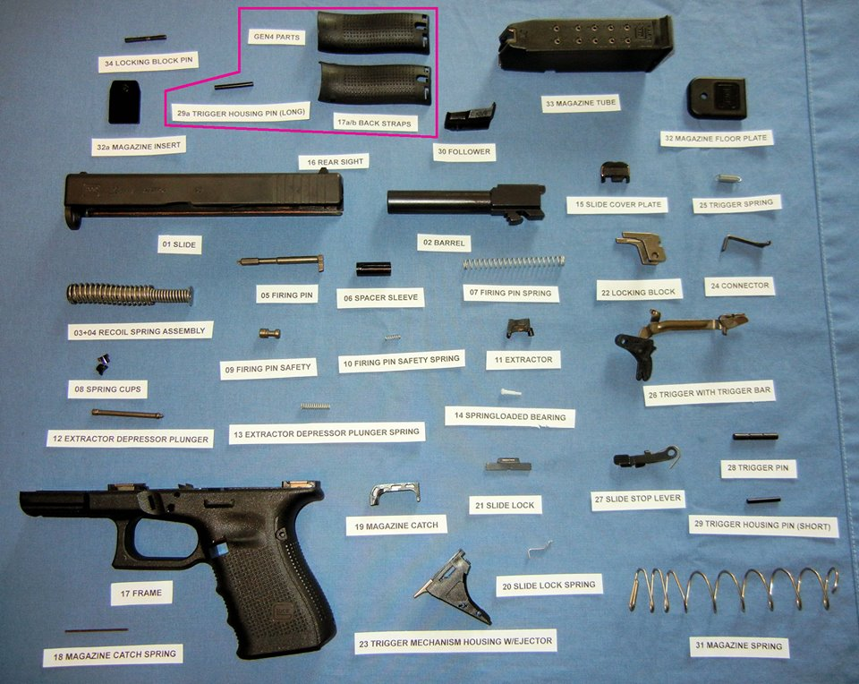 POTD OCD Glock Dissassembly The Firearm Blog