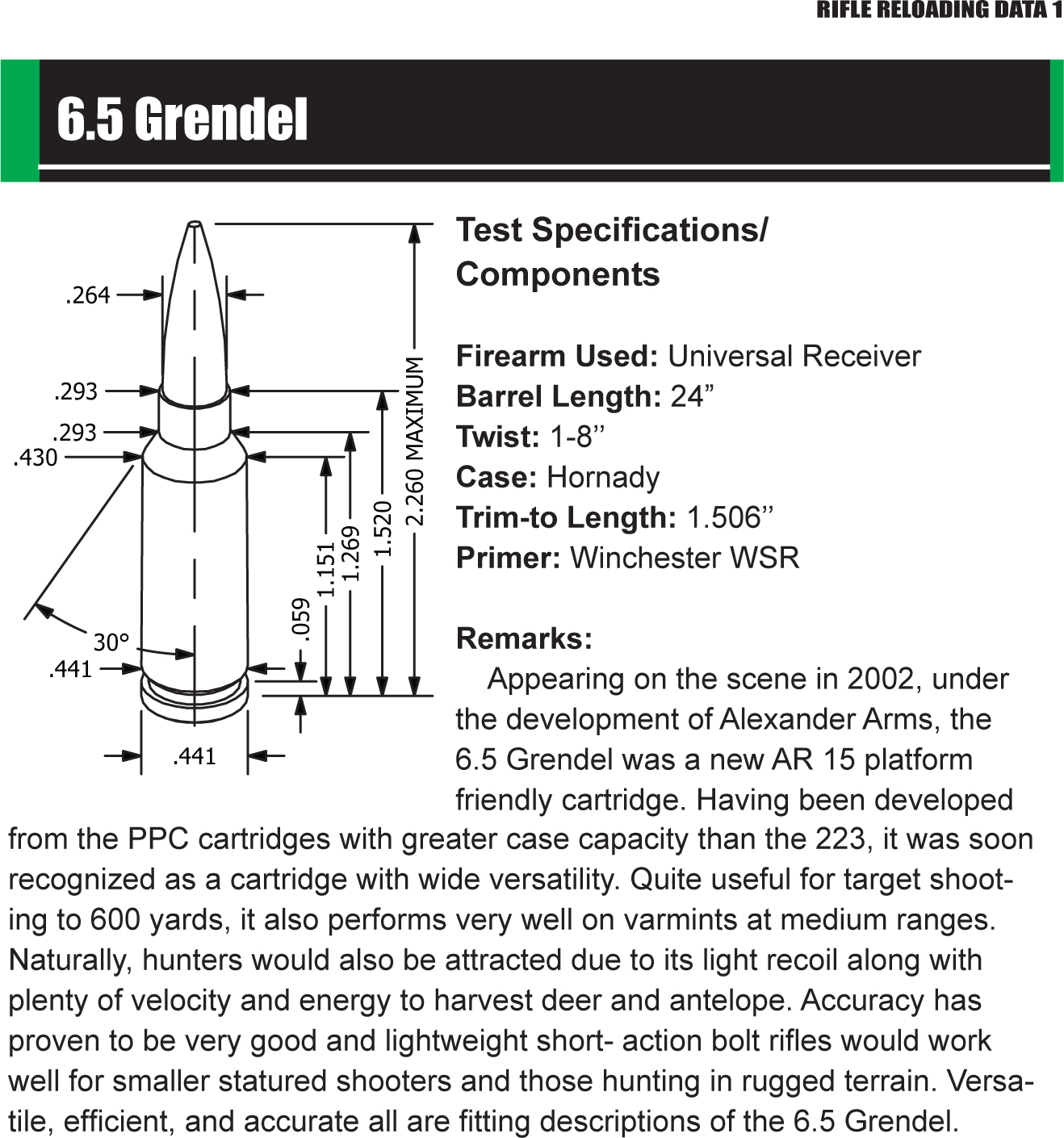 Sierra Bullets 6 5 Grendel Load Data Now Available -The