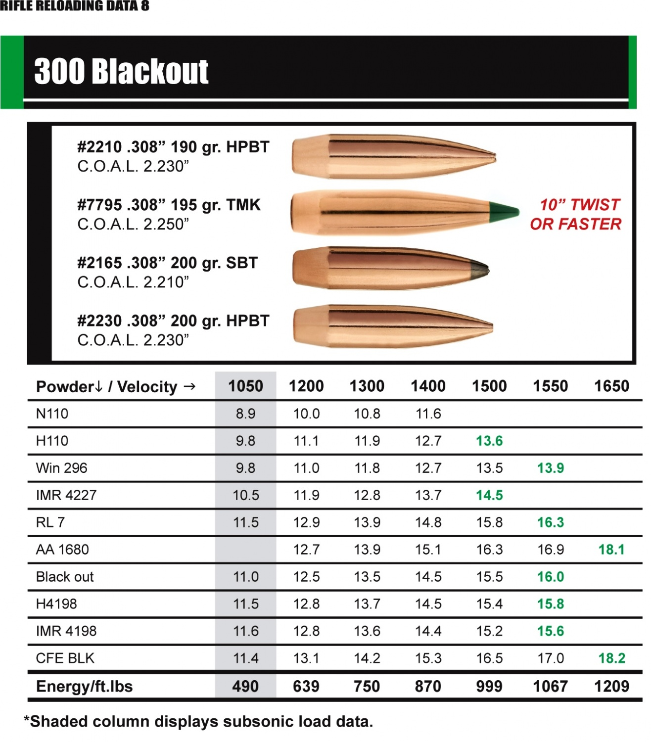 .300 AAC Blackout