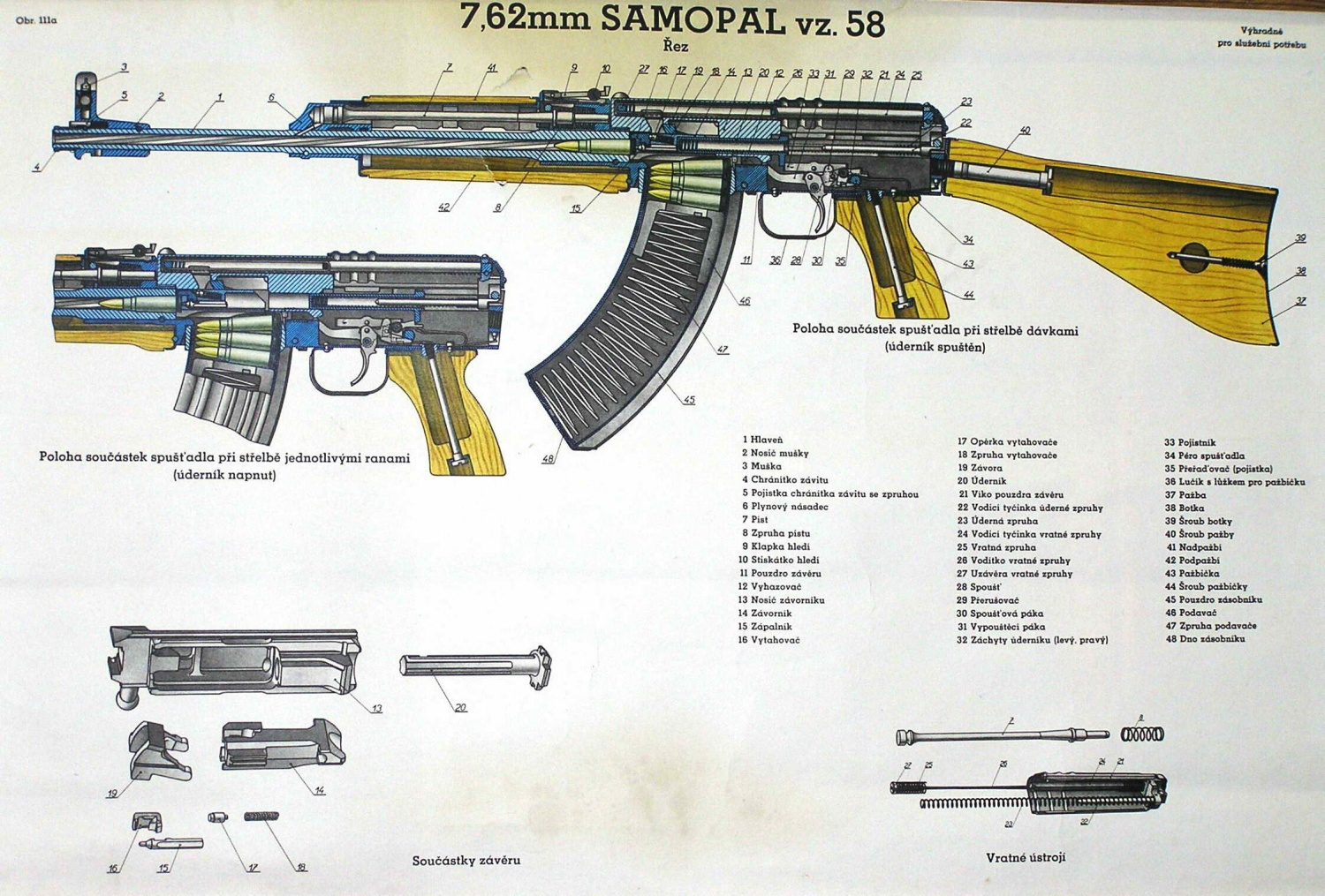 10 Reasons Why Vz. 58 is NOT an AK (poster)