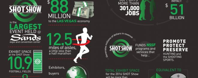 SHOT Show Infographic
