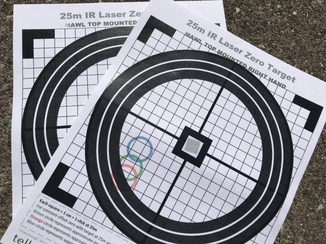 Ir Laser Zero With Telluric Group Targets The Firearm Blog