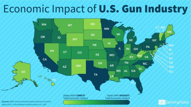 Economic Growth Impact of Firearms Industry by State. Source: GoBankingRates.com