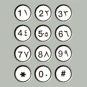 Comparison of Arabic numerals that we use and Eastern Arabic numerals used in the Middle East.