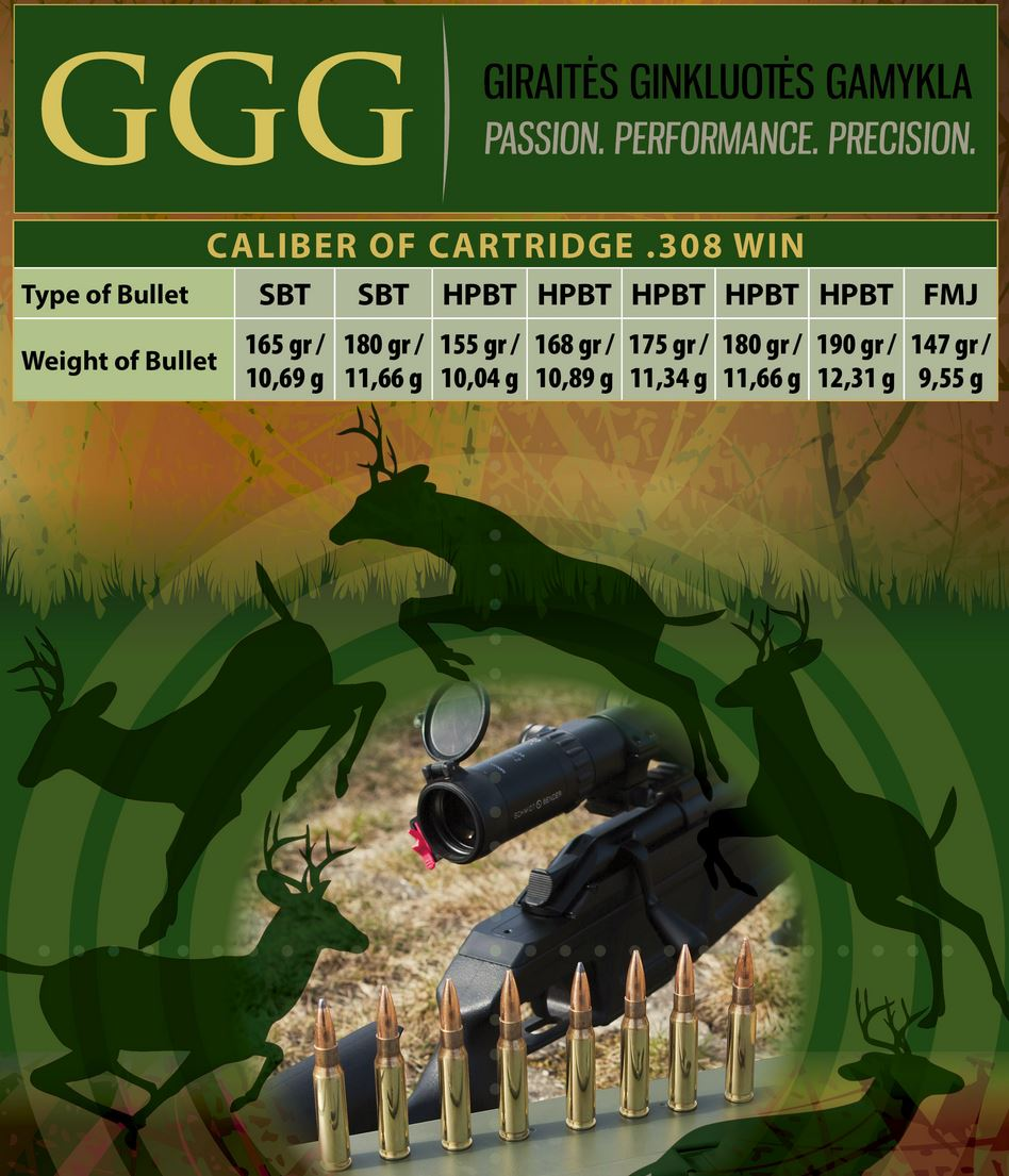 Test: Ammunition from GGG in Remington 700 Police LTR  308