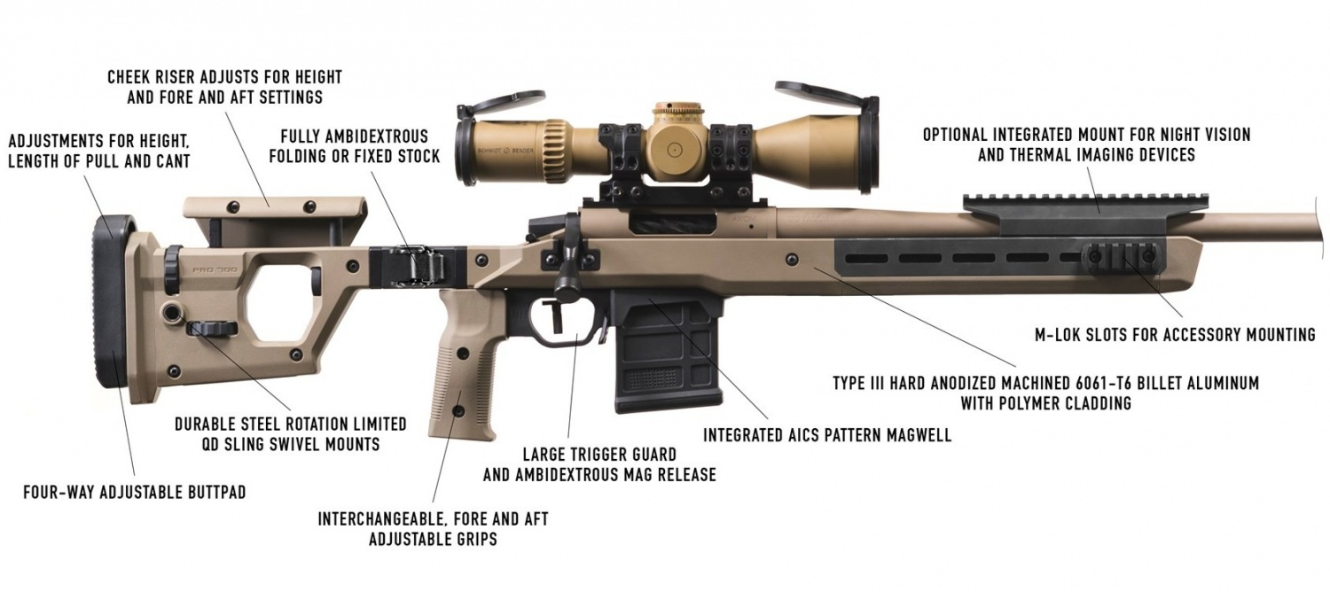 Magpul PRO 700 Bolt Action Rifle Chassis Now Shipping (3)