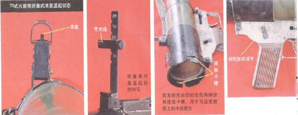 1.front sight 2.illuminating line 3.connection latch 4.training mode switcher (when it's in training mode the training sear will stop the launcher from igniting the rocket engine as a way to save the service life of Piezoelectric crystal)