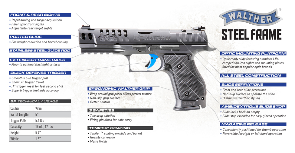 News from Walther - Q5 Match with Steel Frame -The Firearm Blog