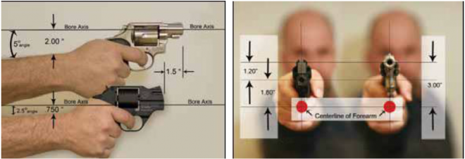 Comparison of bore axis height of Rhino and S&W revolver, by Chiappa Firearms.