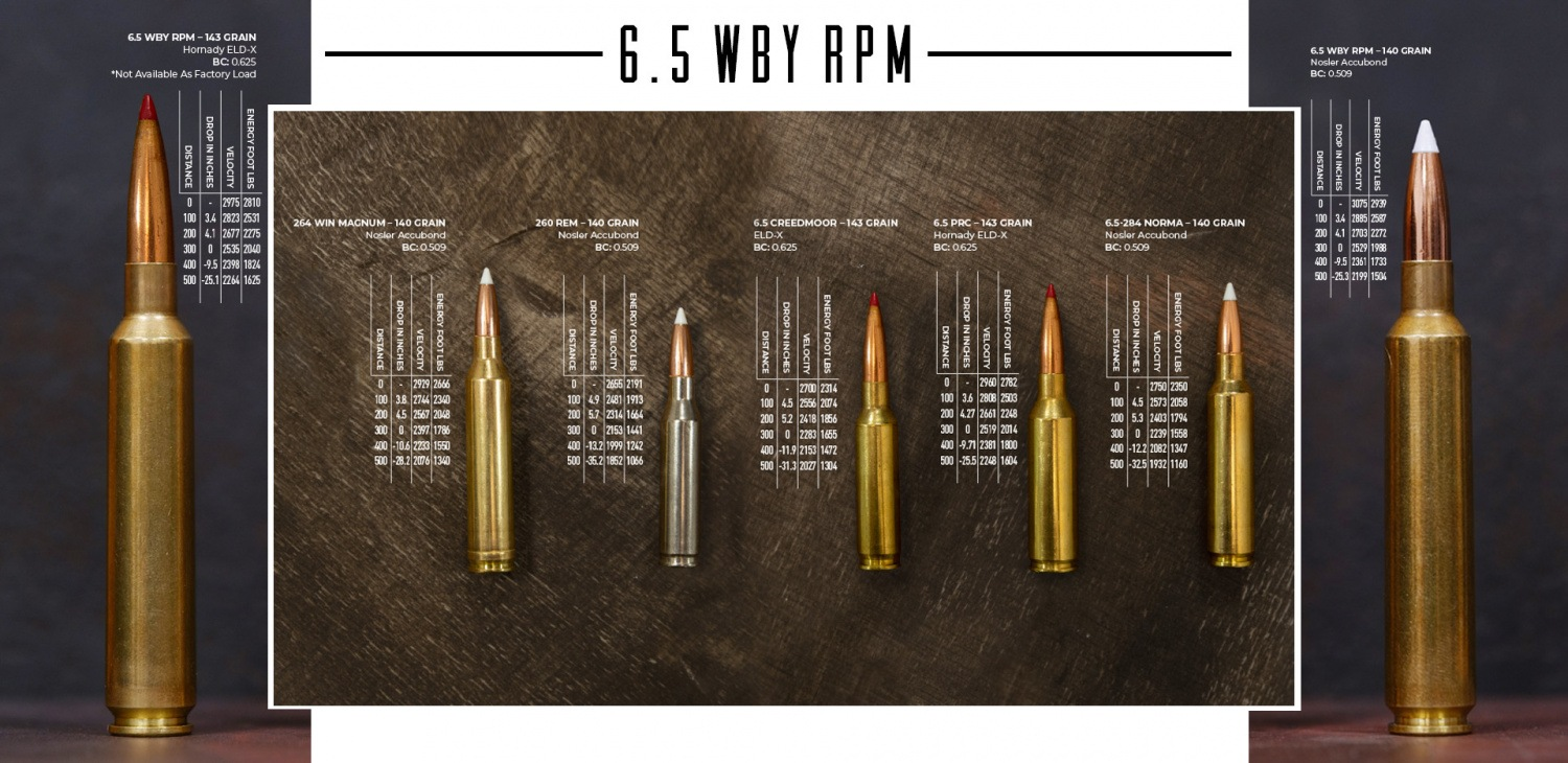 6.5 Weatherby RPM 6.5 WBY RPM (1)
