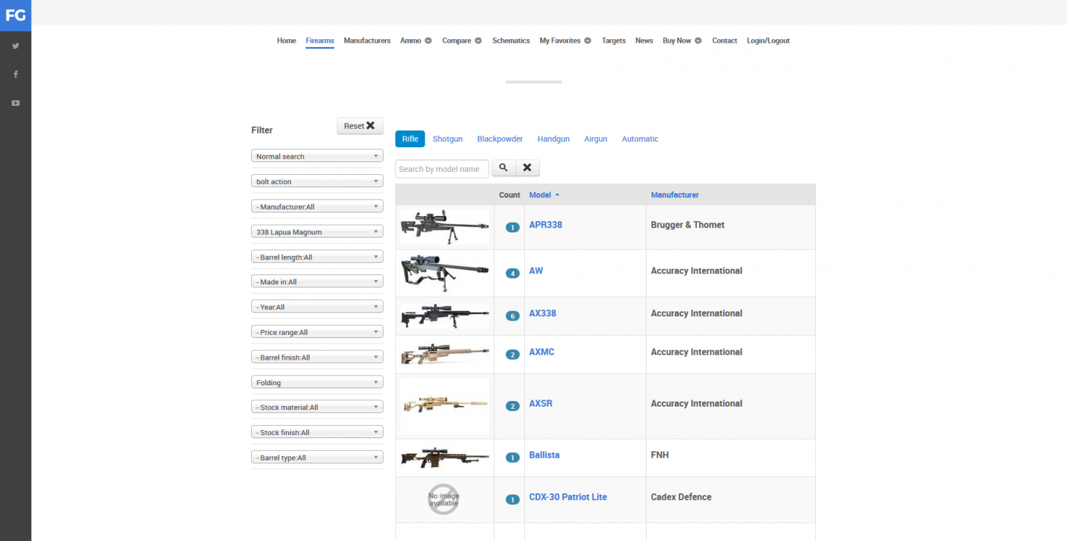 Firearms Guide sample search.