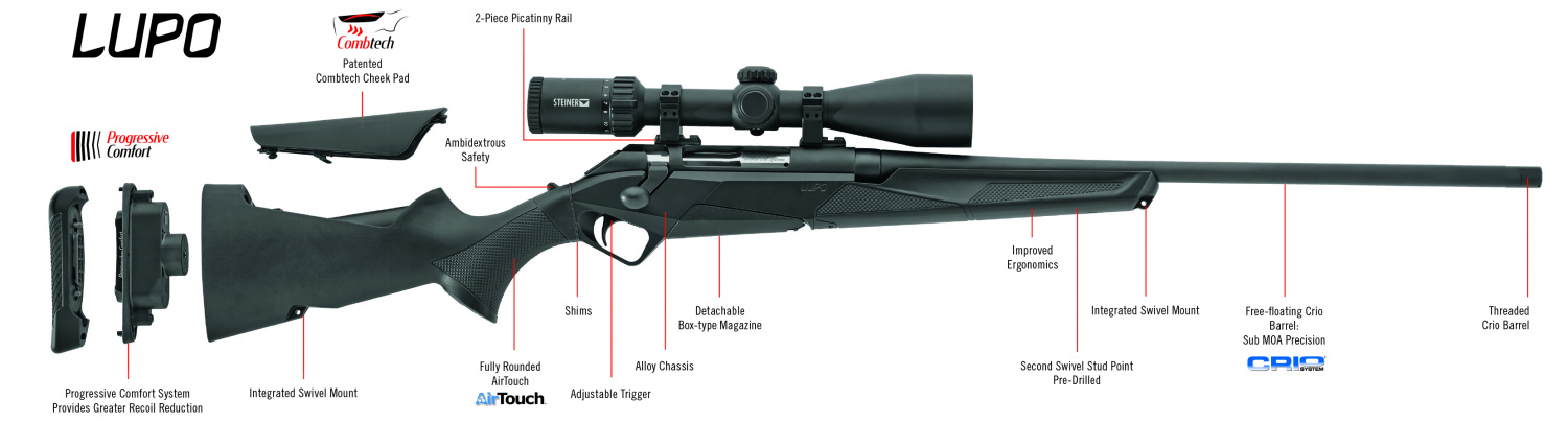[SHOT 2020] Lupo rifle, photo credit Benelli