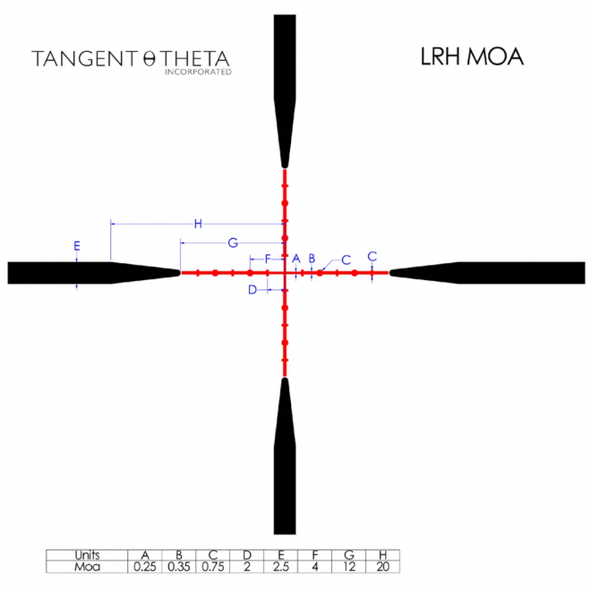 Introducing the New Tangent Theta 3-15x50mm Riflescope