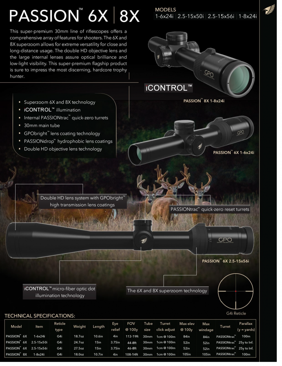 GPO also offers a variety of scopes intended for all types of rifle work.
