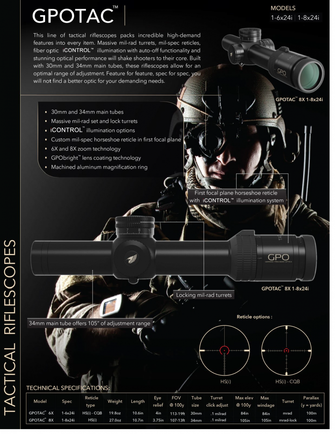 GPO seeks to be a player in the military/tactical optics space as well.