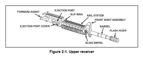 From the US Army's M4 manual, this shows the current barrel in a standard upper receiver setup.