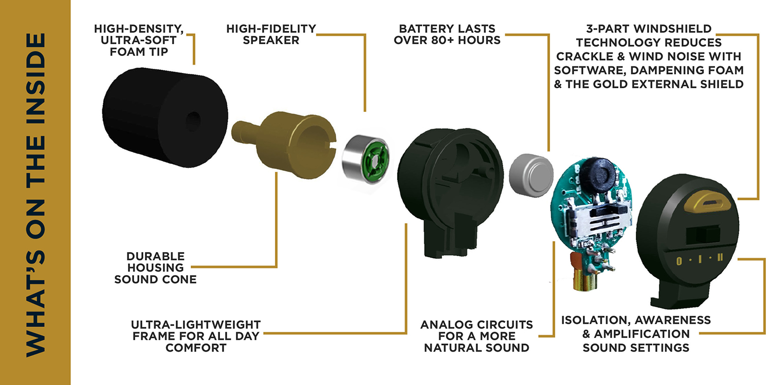 A closer look at what goes into the Stealth Elite earbuds.