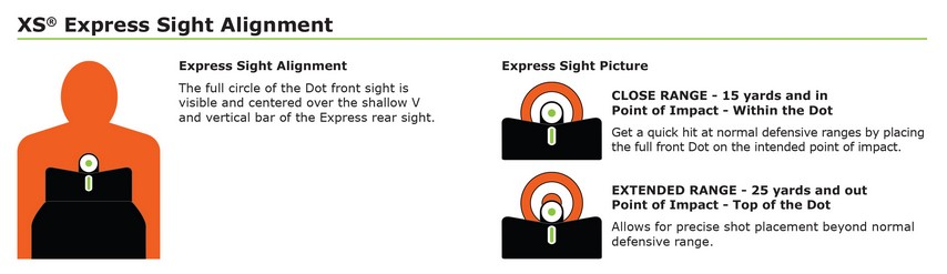 Many pistol shooters like XS' style of sight alignment.